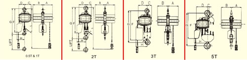 speed-chain-electric-hoist-spec-t-series