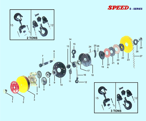 speed-triple-spur-geared-chain-pulley-sparepart-s-seres