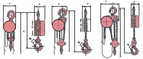 speed-triple-spur-geared-chain-pulley-spec-r-series