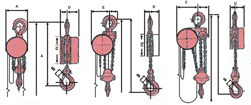 speed-triple-spur-geared-chain-pulley-spec-s-series